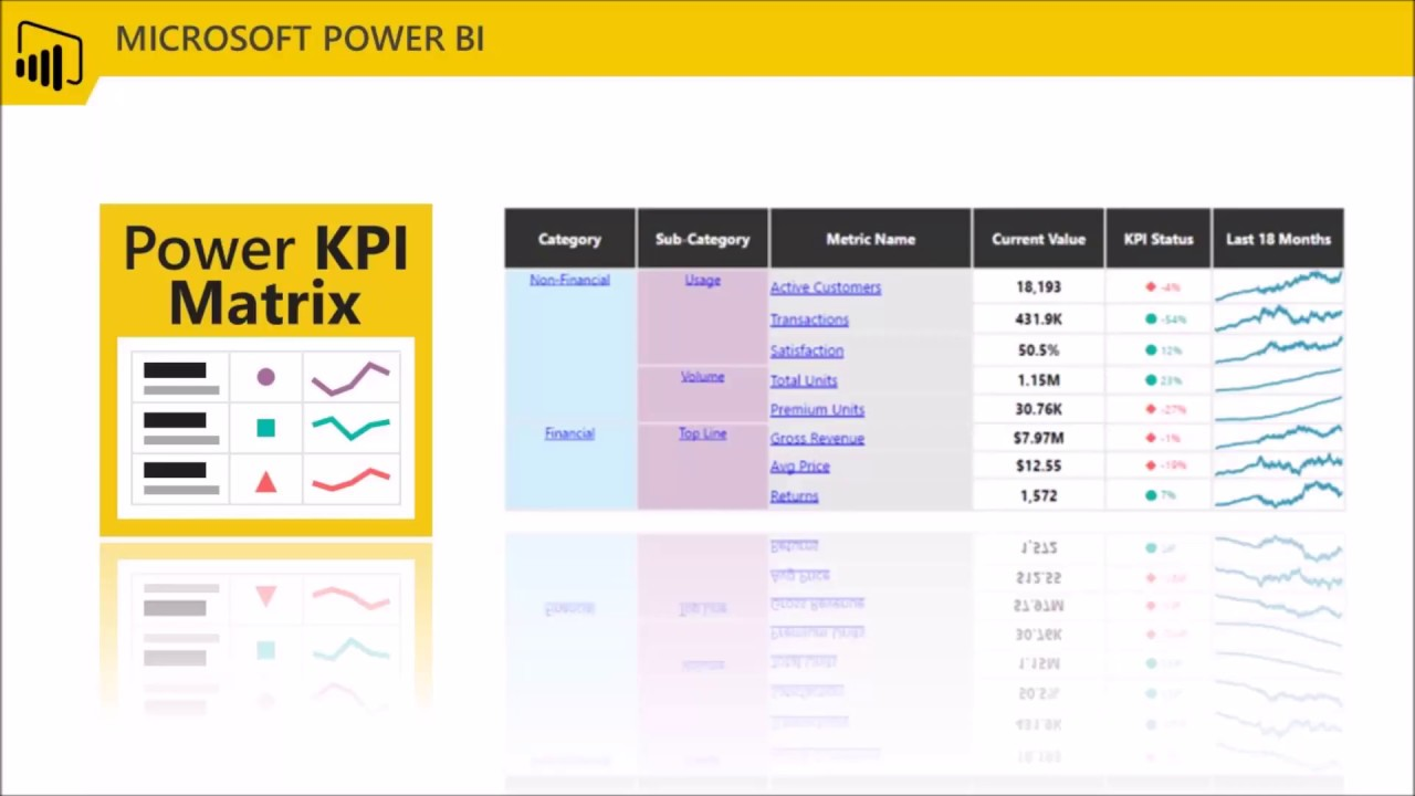power bi r tutorial