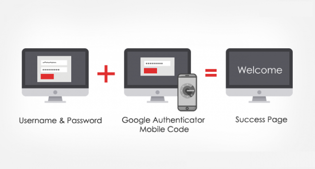 google authenticator php tutorial
