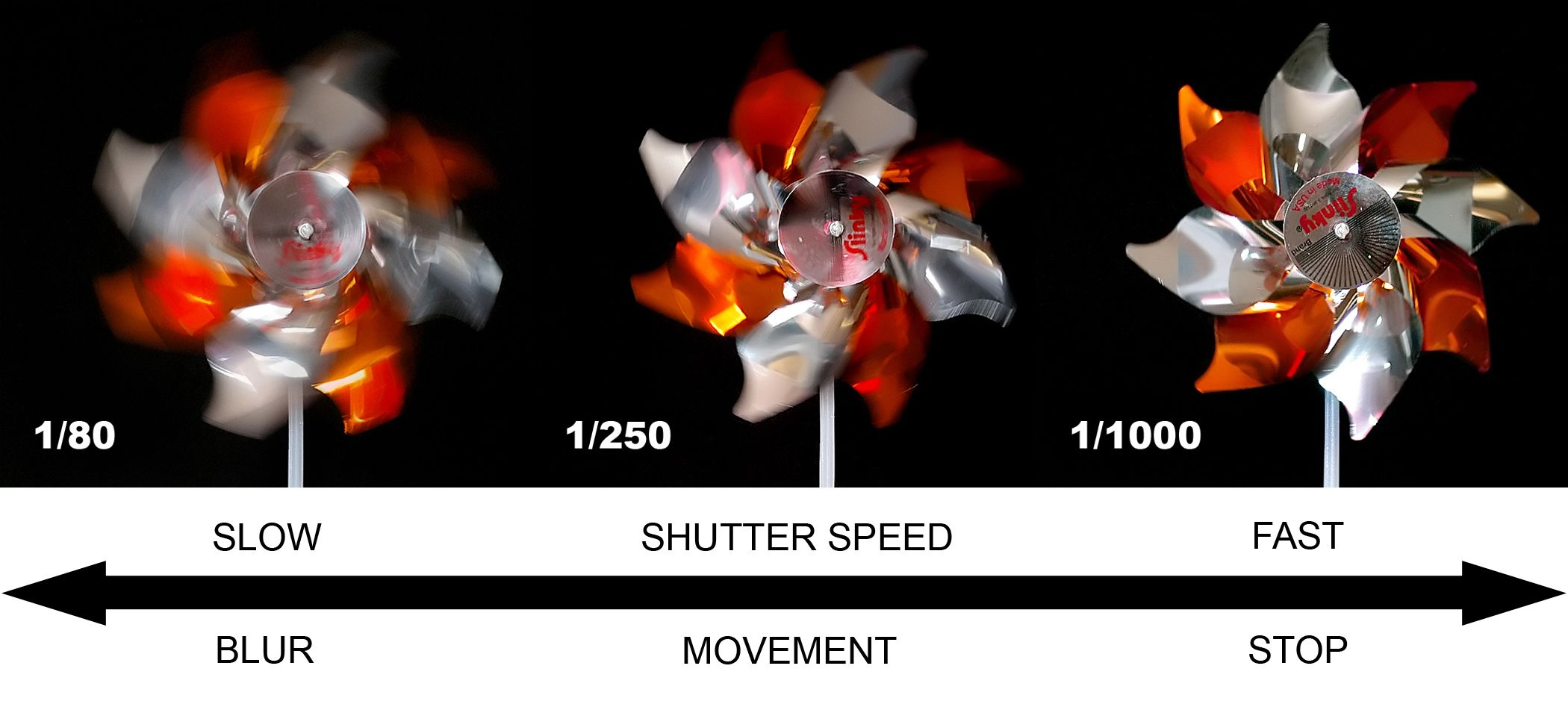 slow shutter speed photography tutorial